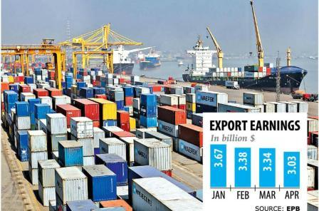 Exports grow 2.69pc in April